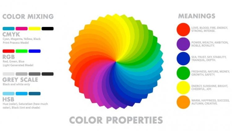 tips on color palette combinations to inspire you